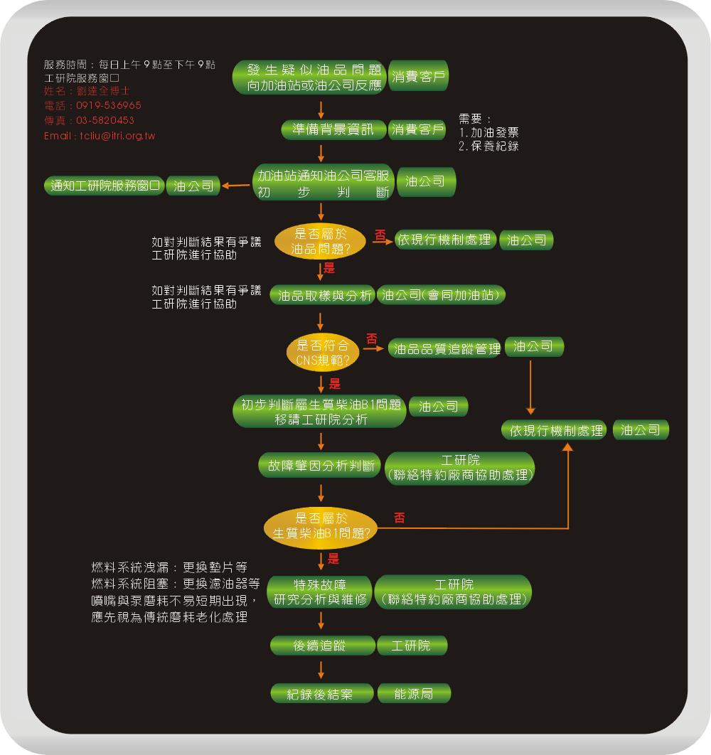 Contoh Text Procedure Untuk Membuat Agar Agar